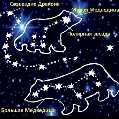 Мифы и легенды звездного неба. В ожидании рождественской звезды